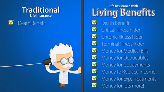 Monument Financial Group - Living Benefits - A New Kind Of Life Insurance